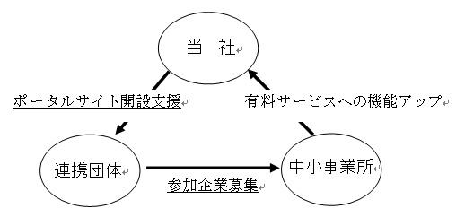 100818_itbizsama_themenozu