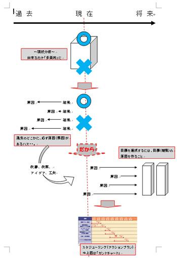 100104_因果関係の理解のために
