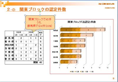 091201_関東ブロックの認定件数