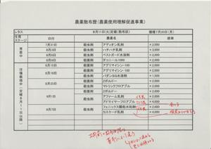 090927_農薬散布歴_300
