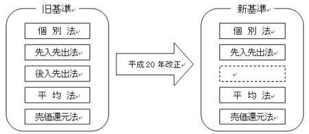 100412_NMP_平成20年改正