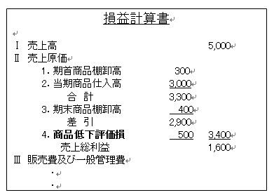 100410_MNP_PL商品低下評価損